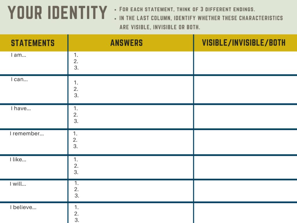 Identity Statements